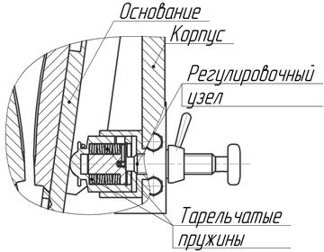 Щековые дробилки характеристики в Клинцы щековая дробилка смд в Нижний Новгород