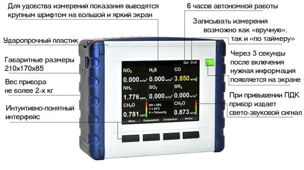 Многокомпонентный портативный газоанализатор «ЭКОЛАБ»